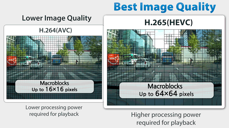 blackvue-hevc-compresssion-h265