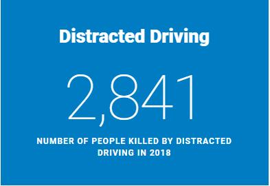 distracted-driving-nhtsa-statistics