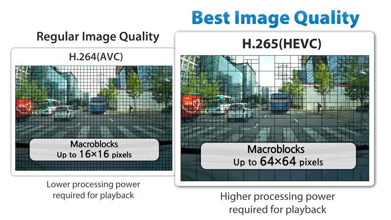 blackvue-hevc-high-efficiency-video-coding-h265
