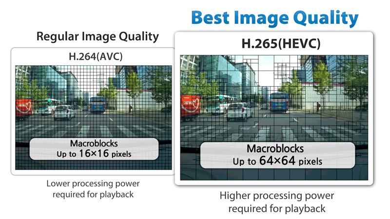 blackvue-hevc-high-efficiency-video-coding-h265
