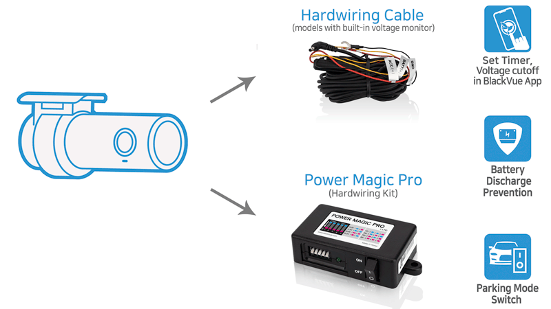 blackvue-power-magic-pro-parking-mode-kits
