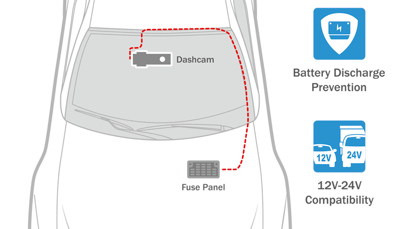 blackvue-native-parking-mode