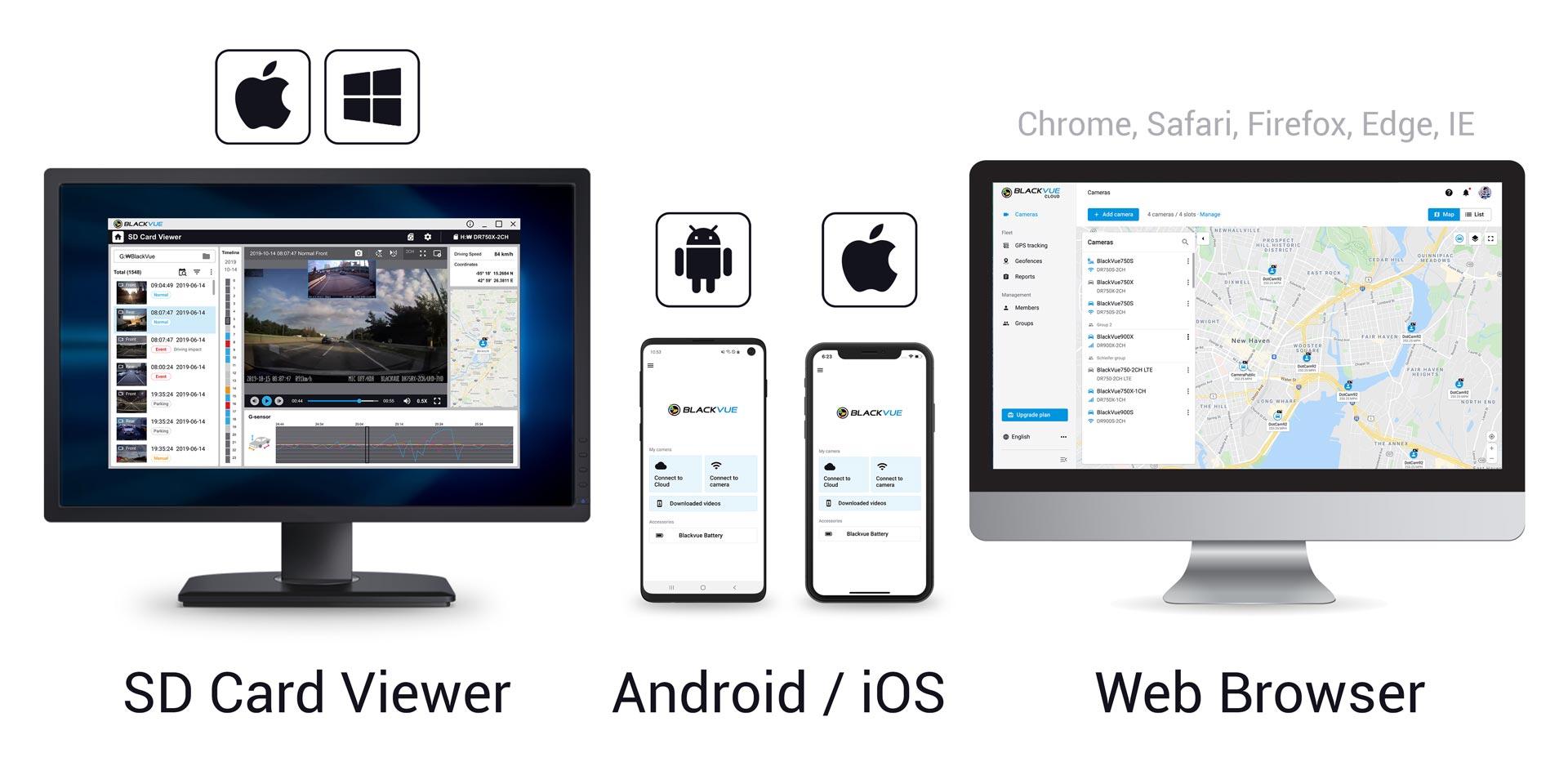 BlakcVue App, SD Card Viewer, Web Viewer